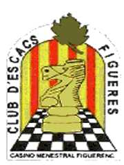 chess tournaments in August